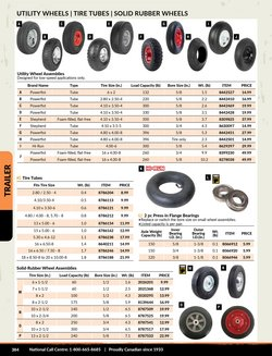 Automotive offers in the Princess Auto catalogue ( 6 days left )
