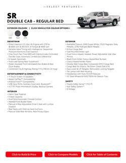 Automotive offers in the Toyota catalogue ( More than a month )