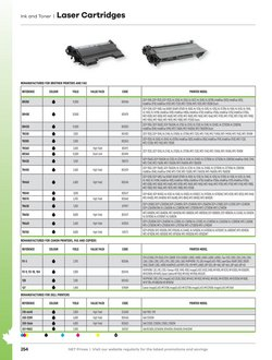 Canon deals in the Hamster catalogue ( More than a month)
